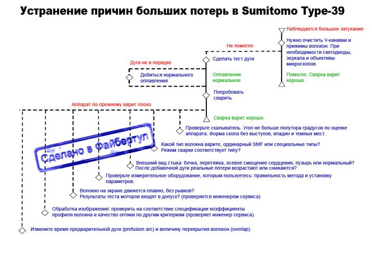 flow_chart_high_stempel725.jpg