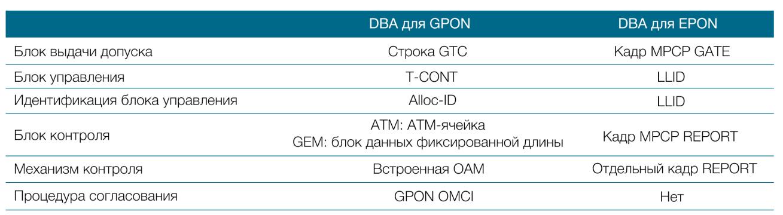 Установка программы 1с с помощью gpon программист по обслуживанию 1с
