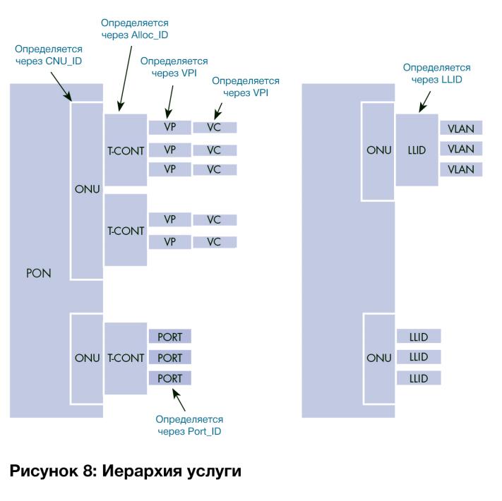 Установка программы 1с с помощью gpon 1с 8 критерии перехода с файлого на клиент-сервер